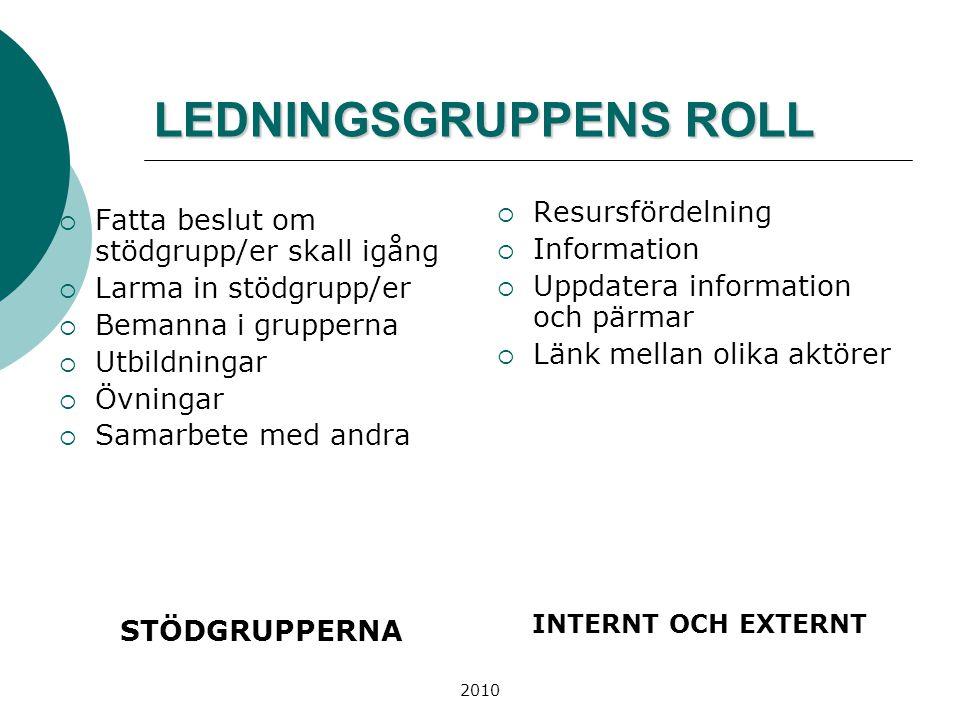 LEDNINGSGRUPPENS ROLL