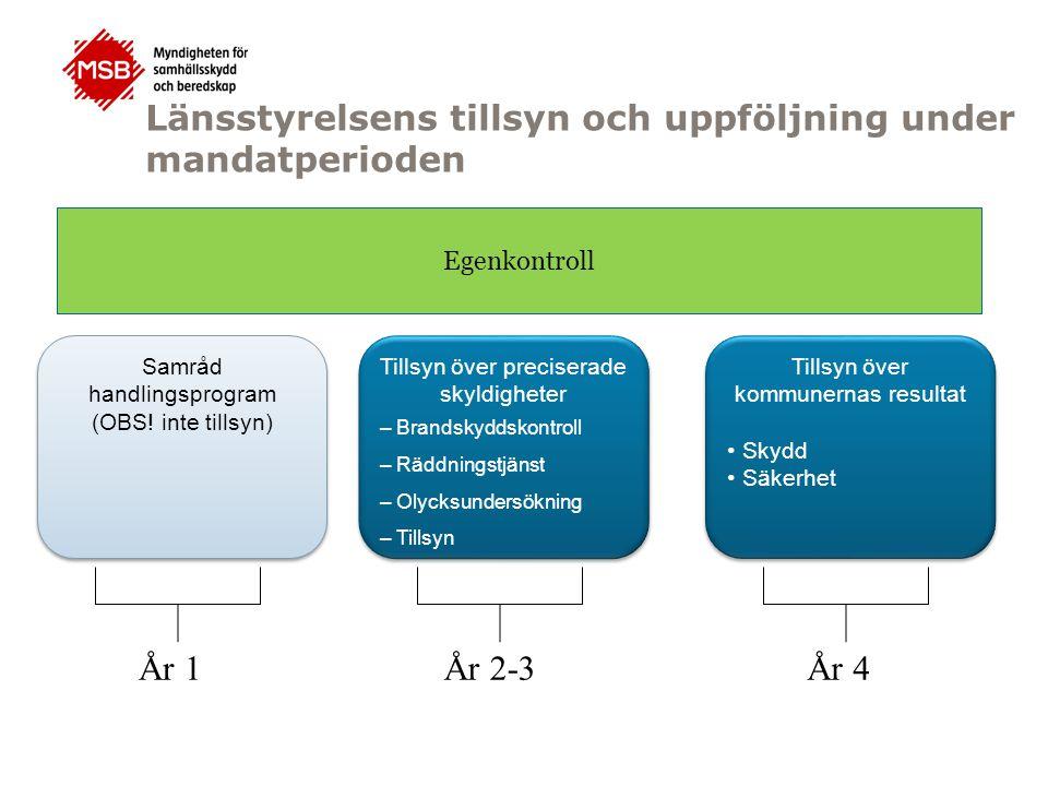 Länsstyrelsens tillsyn och uppföljning under mandatperioden
