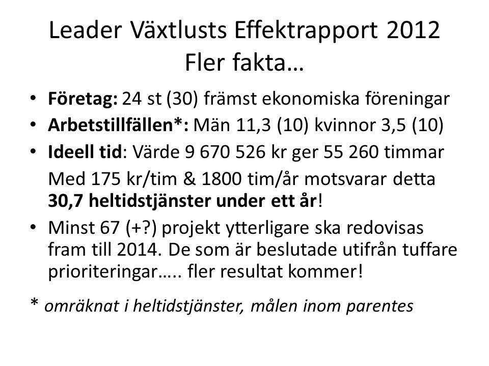 Leader Växtlusts Effektrapport 2012 Fler fakta…