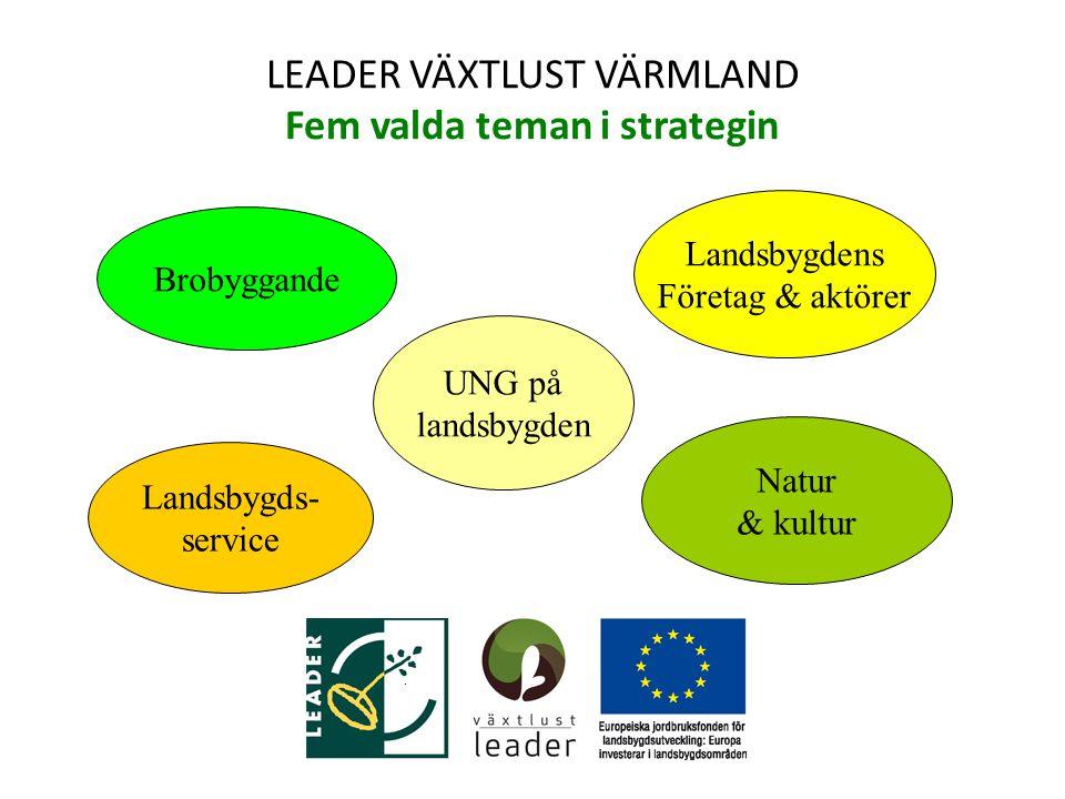 LEADER VÄXTLUST VÄRMLAND Fem valda teman i strategin