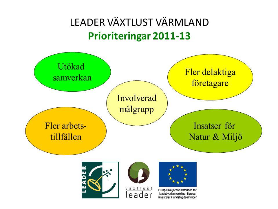 LEADER VÄXTLUST VÄRMLAND Prioriteringar 2011-13