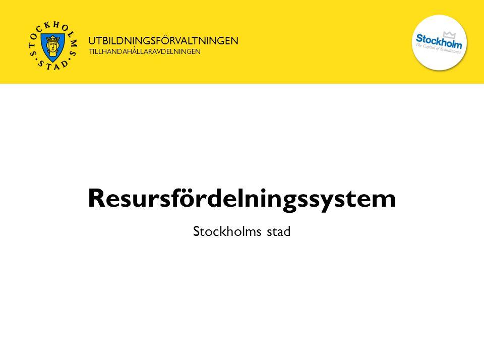 Resursfördelningssystem