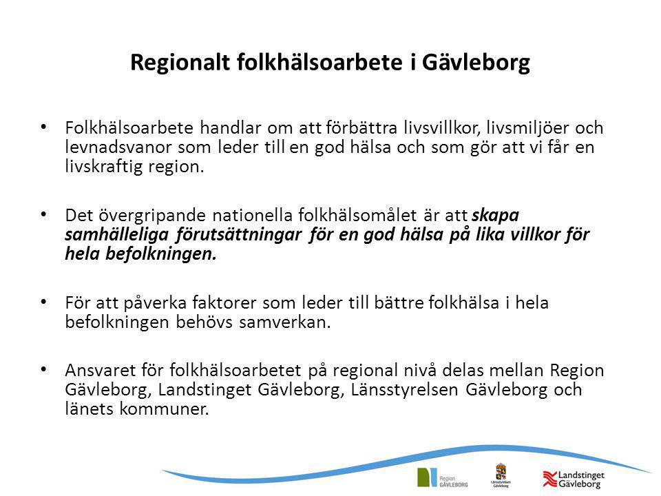 Regionalt folkhälsoarbete i Gävleborg