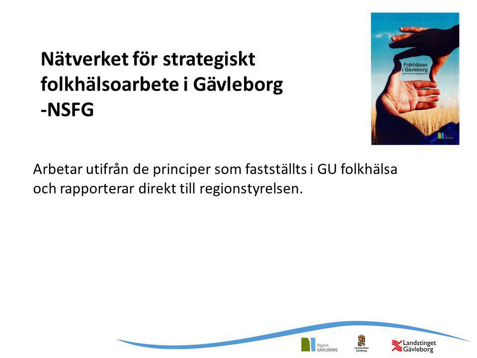 Nätverket för strategiskt folkhälsoarbete i Gävleborg -NSFG