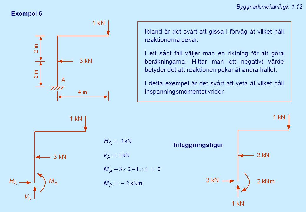 Byggnadsmekanik gk 1.12 Exempel 6. Ibland är det svårt att gissa i förväg åt vilket håll reaktionerna pekar.