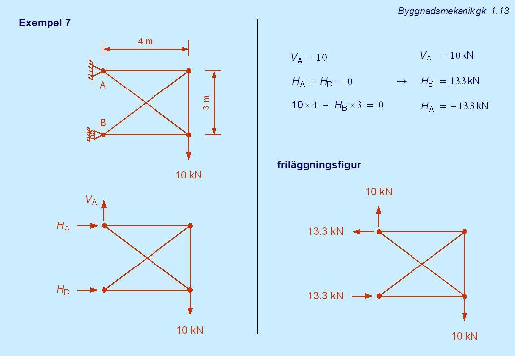 Byggnadsmekanik gk 1.13 Exempel 7 friläggningsfigur