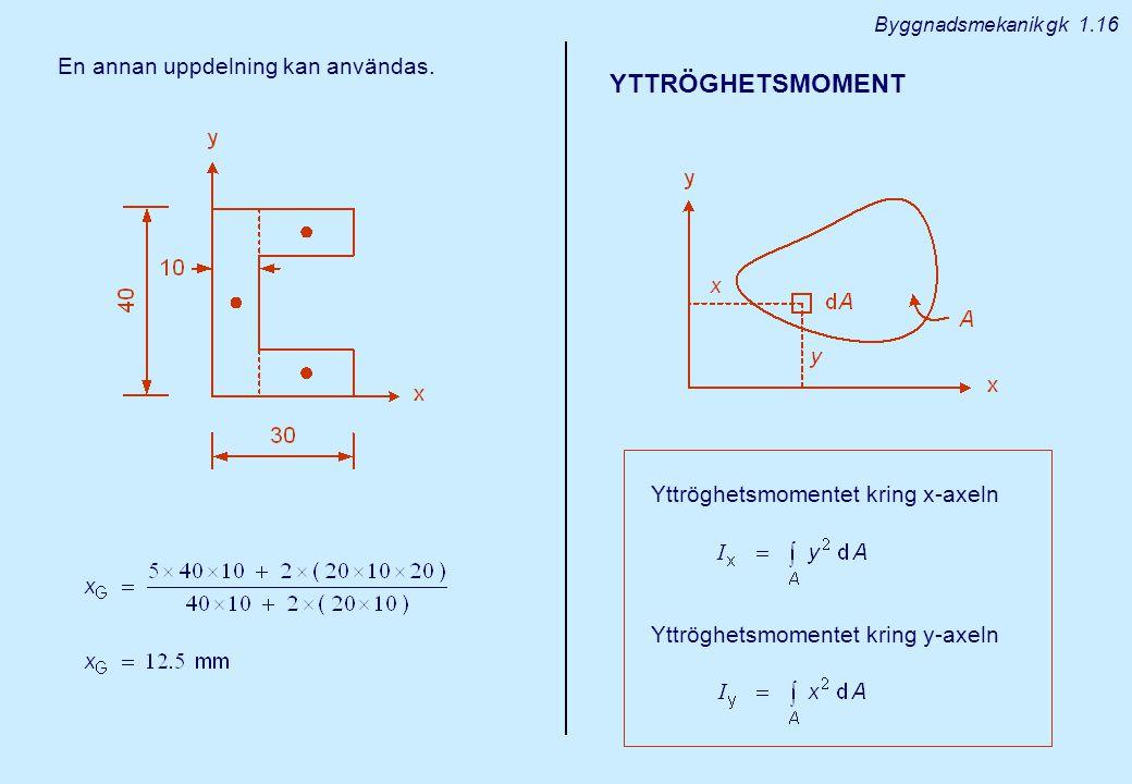 YTTRÖGHETSMOMENT En annan uppdelning kan användas.