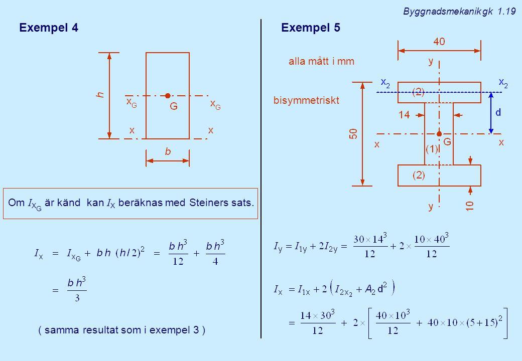 Exempel 4 Exempel 5 alla mått i mm bisymmetriskt