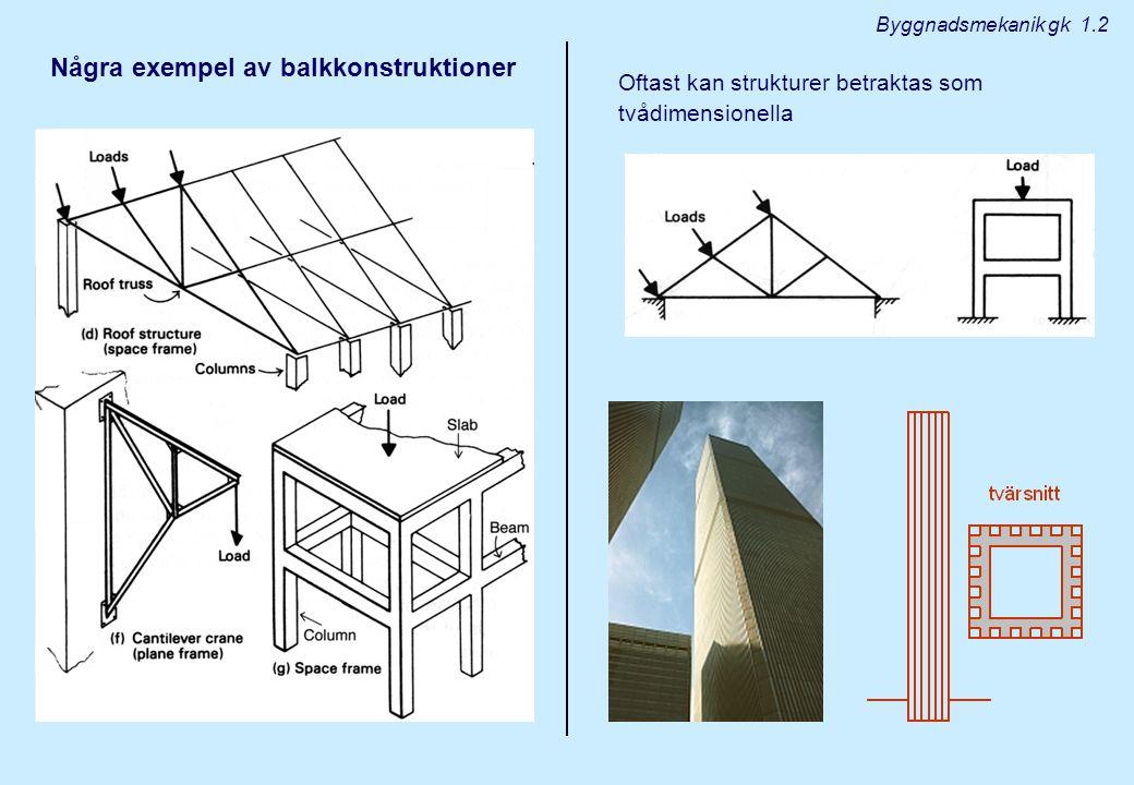Några exempel av balkkonstruktioner