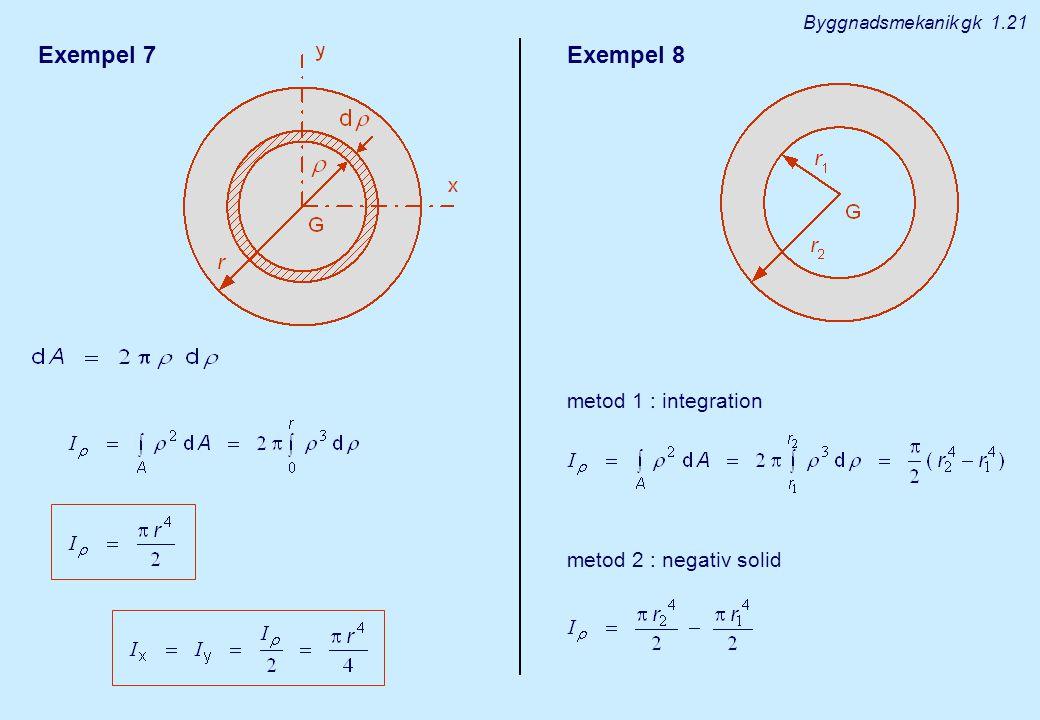 Exempel 7 Exempel 8 metod 1 : integration metod 2 : negativ solid