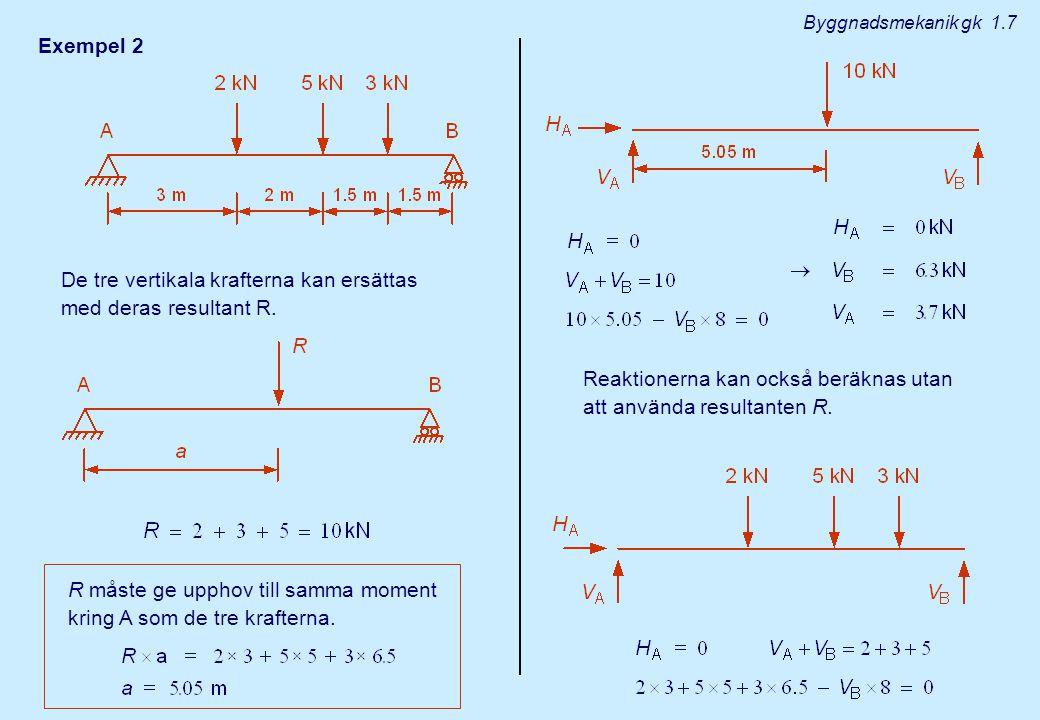 De tre vertikala krafterna kan ersättas med deras resultant R.