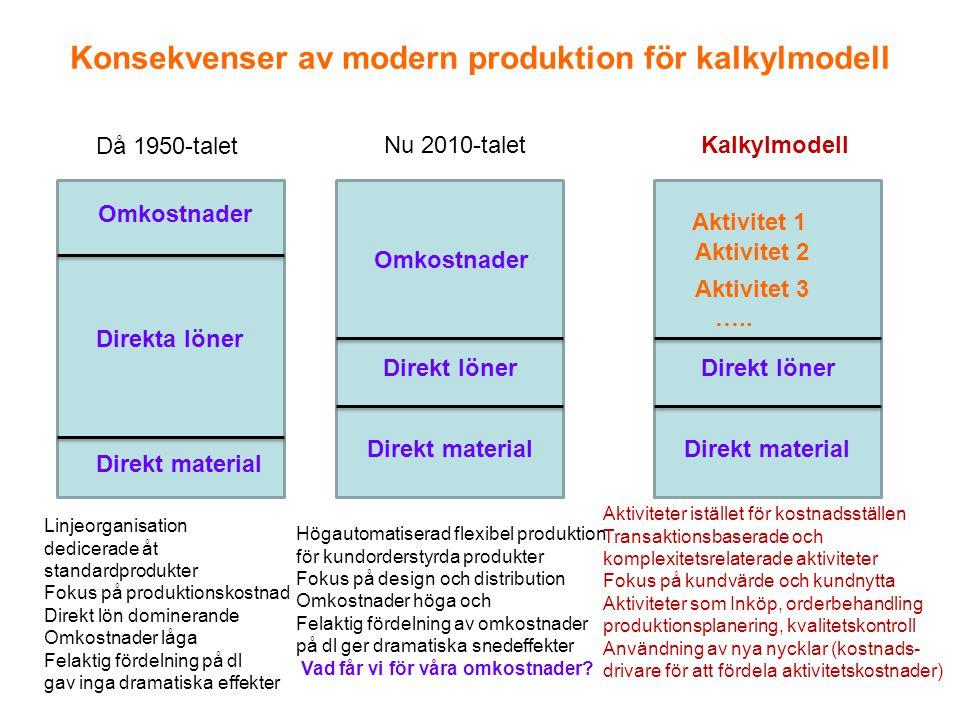 Konsekvenser av modern produktion för kalkylmodell
