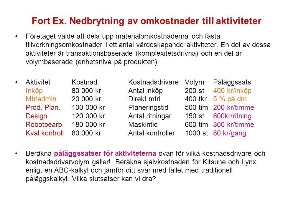 Fort Ex. Nedbrytning av omkostnader till aktiviteter