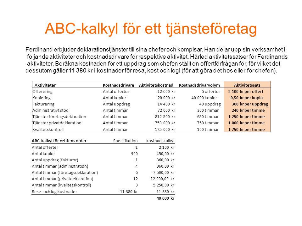 ABC-kalkyl för ett tjänsteföretag