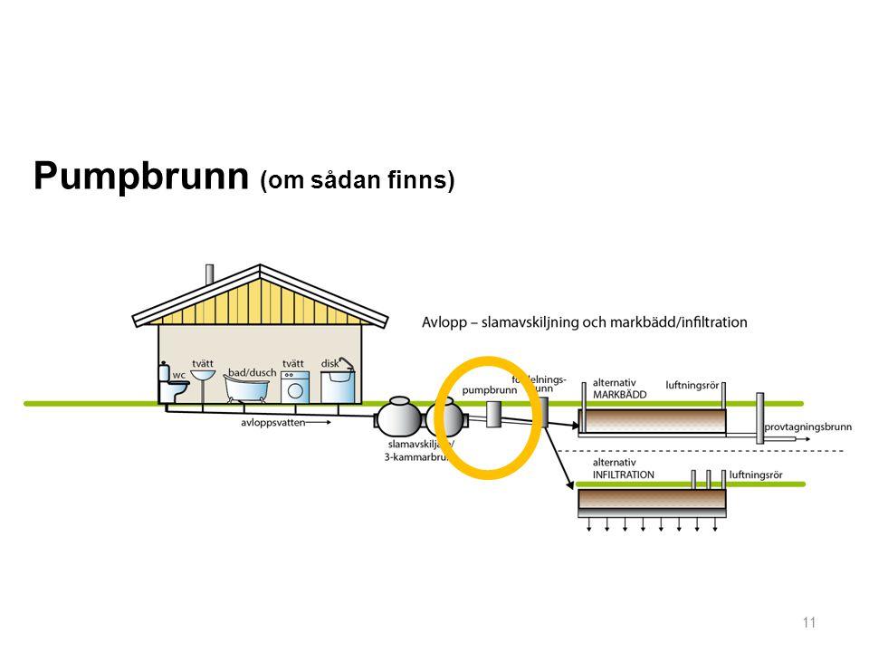Pumpbrunn (om sådan finns)