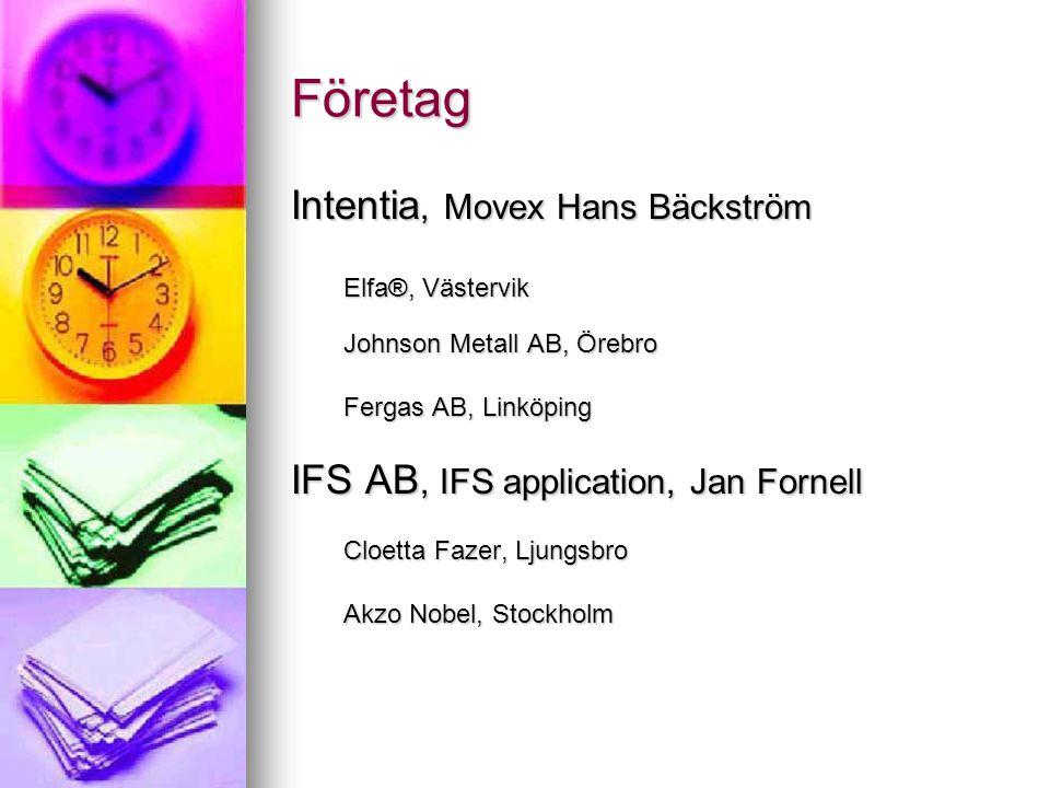 Företag Intentia, Movex Hans Bäckström