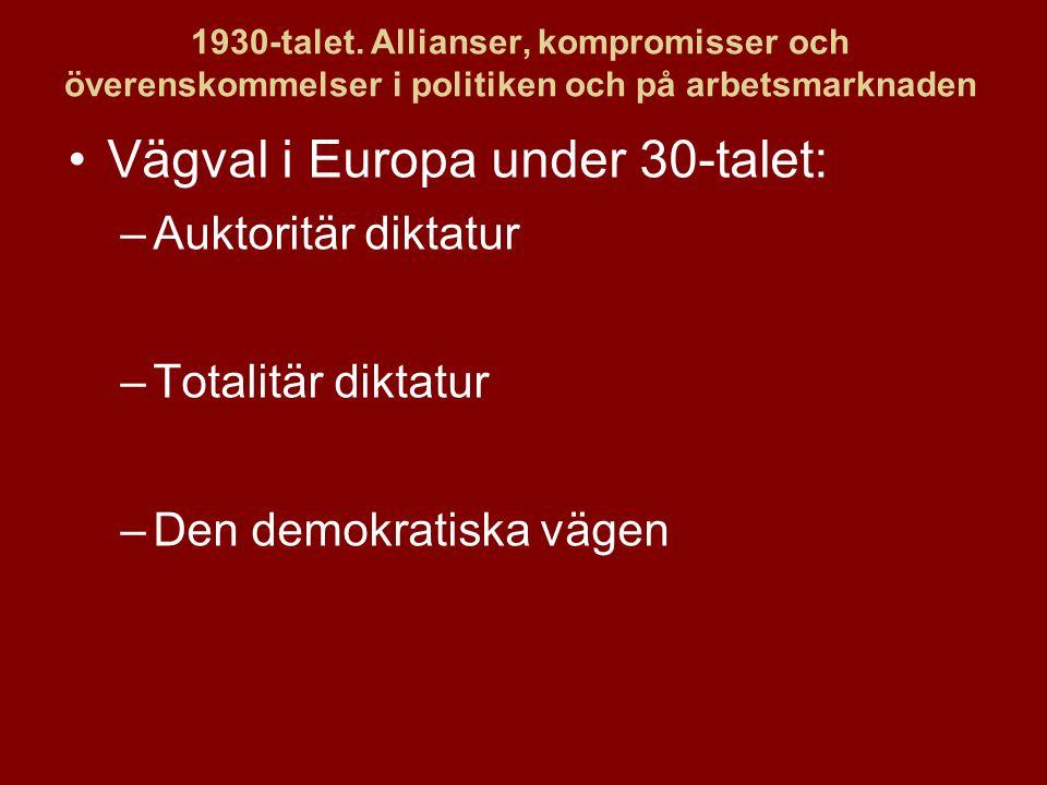 Vägval i Europa under 30-talet: