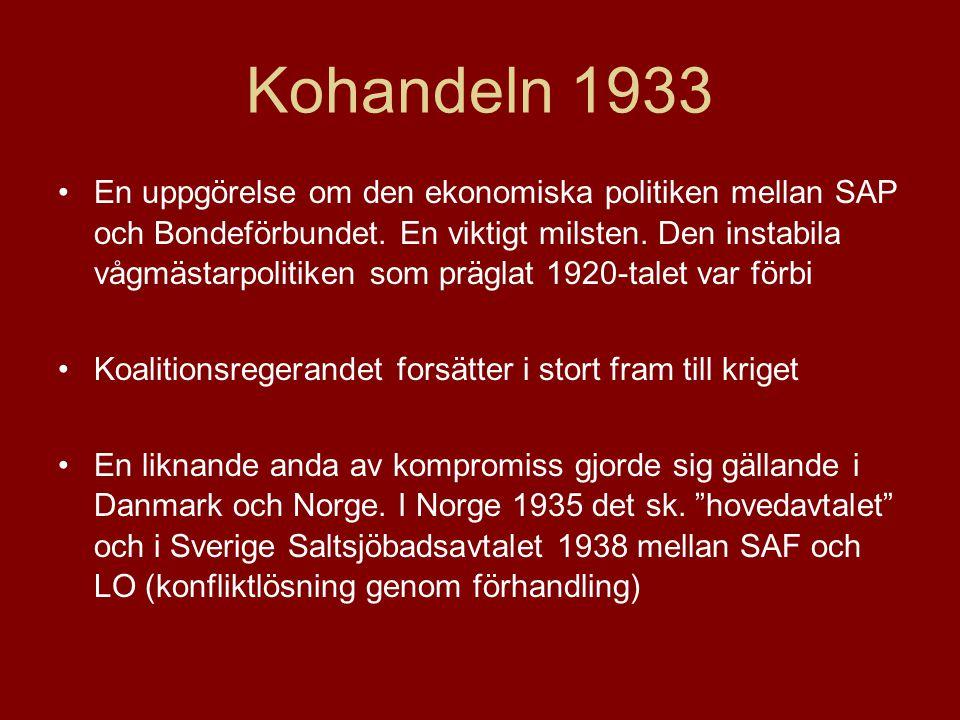 Kohandeln 1933
