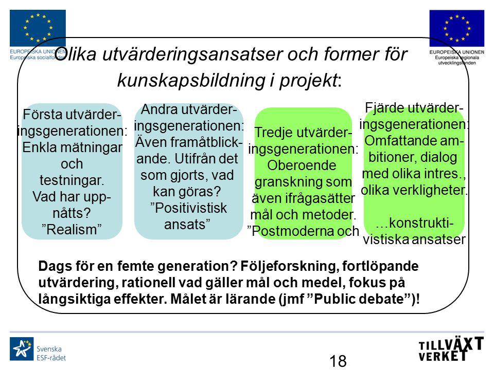Olika utvärderingsansatser och former för kunskapsbildning i projekt: