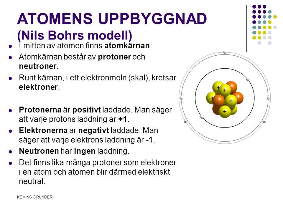 ATOMENS UPPBYGGNAD (Nils Bohrs modell)