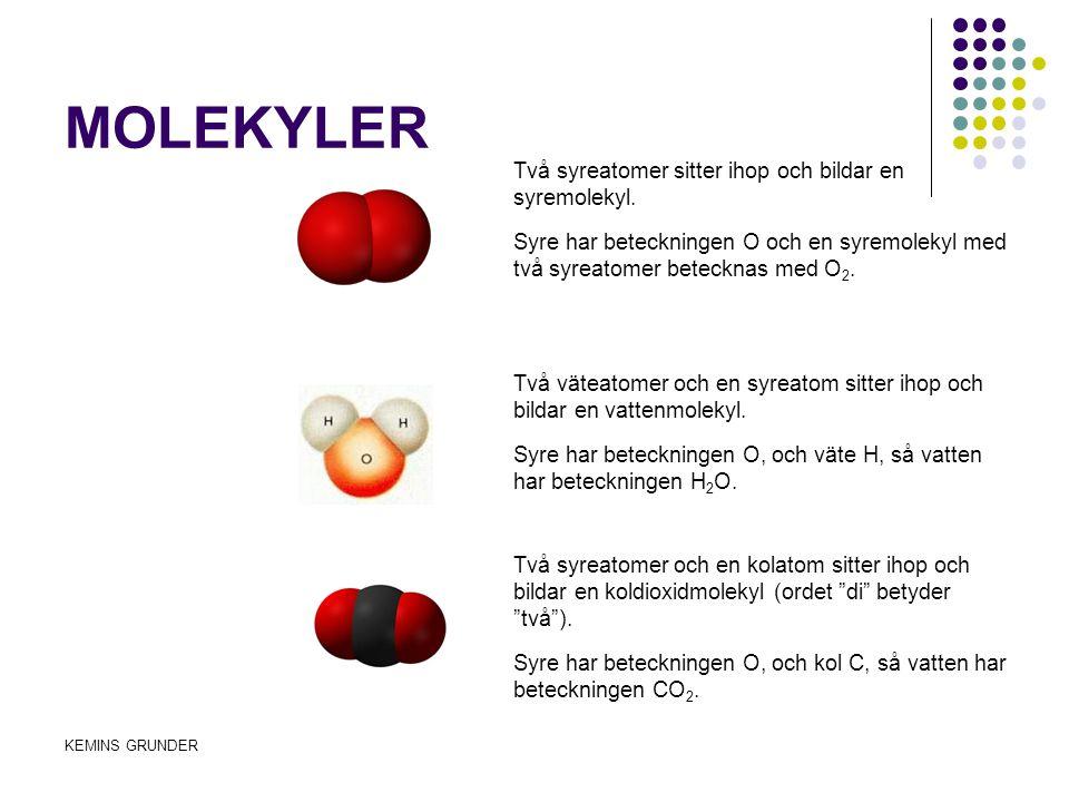 MOLEKYLER Två syreatomer sitter ihop och bildar en syremolekyl.