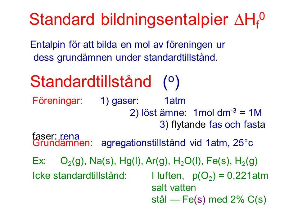 Standard bildningsentalpier Hf0