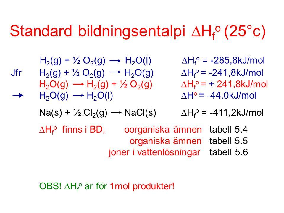 Standard bildningsentalpi Hfo (25°c)
