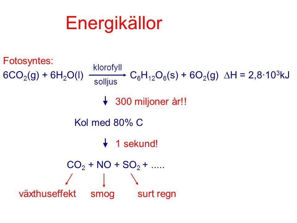 Energikällor Fotosyntes: