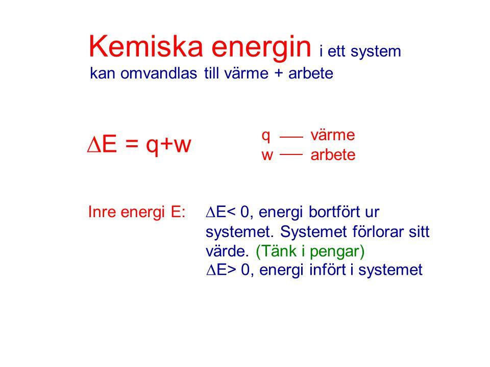 Kemiska energin i ett system