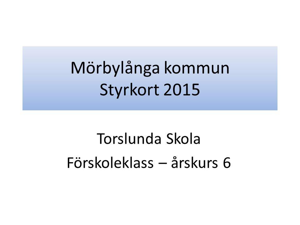 Mörbylånga kommun Styrkort 2015