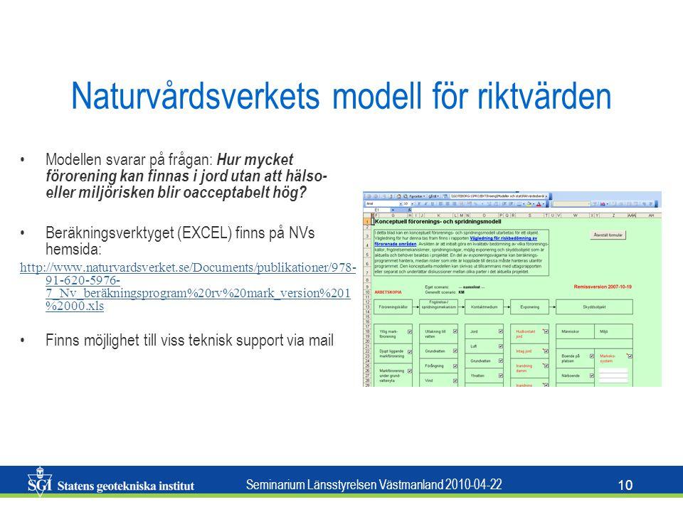 Naturvårdsverkets modell för riktvärden