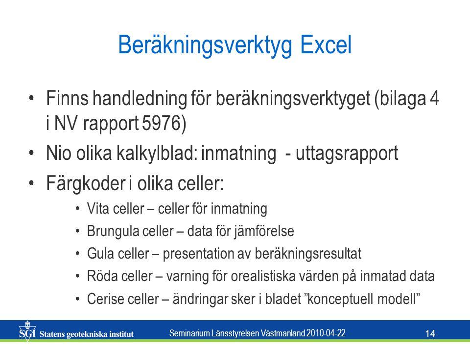 Beräkningsverktyg Excel