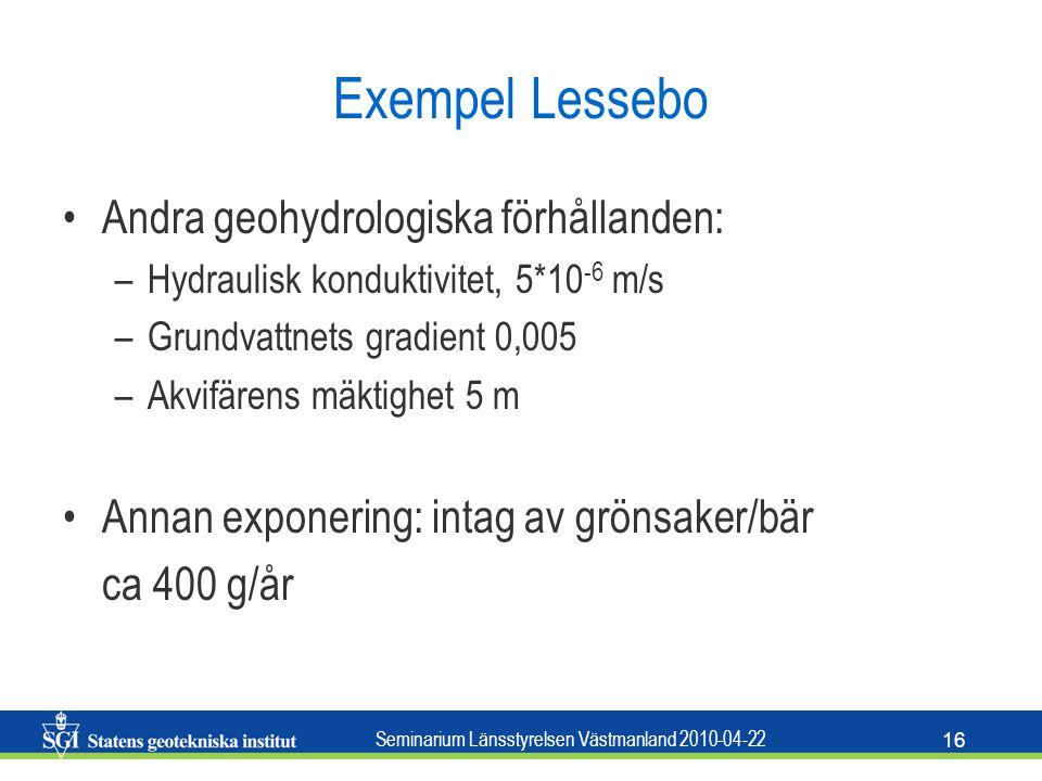 Exempel Lessebo Andra geohydrologiska förhållanden: