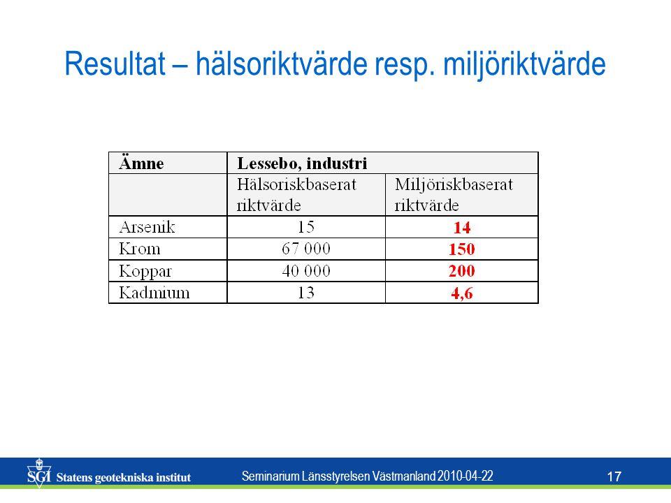 Resultat – hälsoriktvärde resp. miljöriktvärde