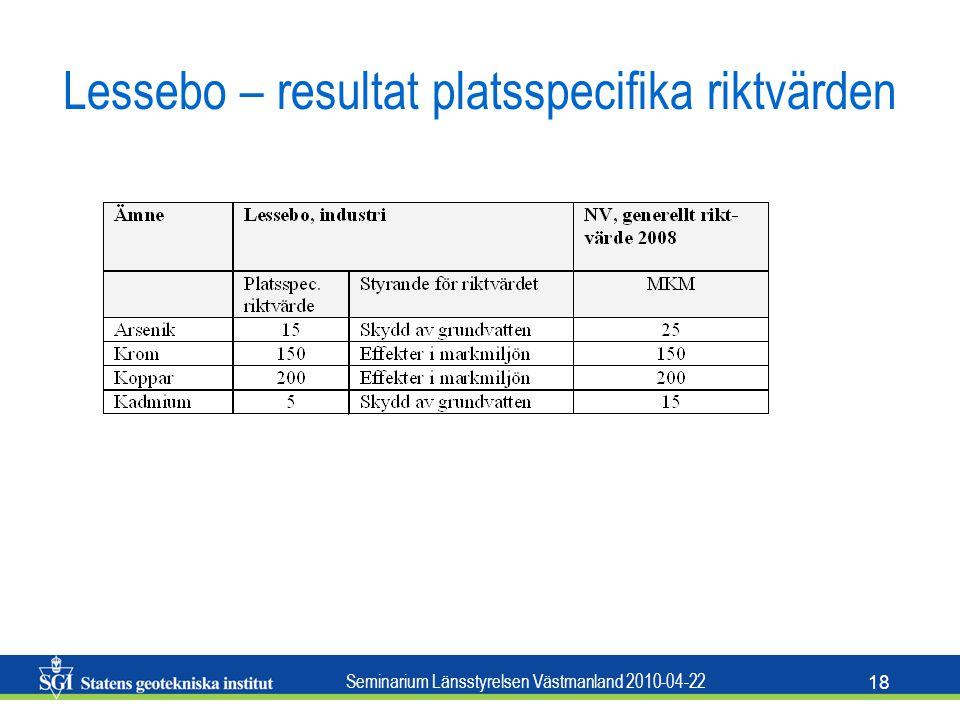 Lessebo – resultat platsspecifika riktvärden