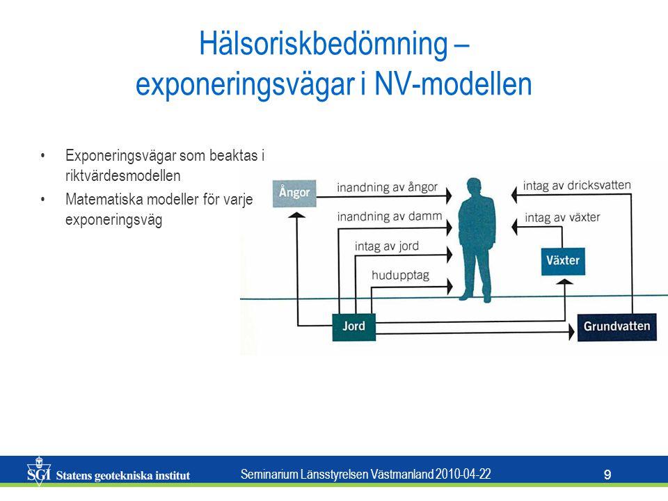 Hälsoriskbedömning – exponeringsvägar i NV-modellen