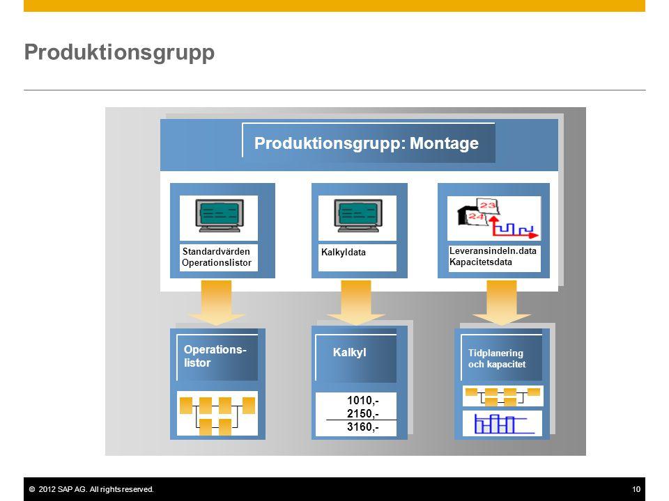 Produktionsgrupp Produktionsgrupp: Montage Operations-listor Kalkyl