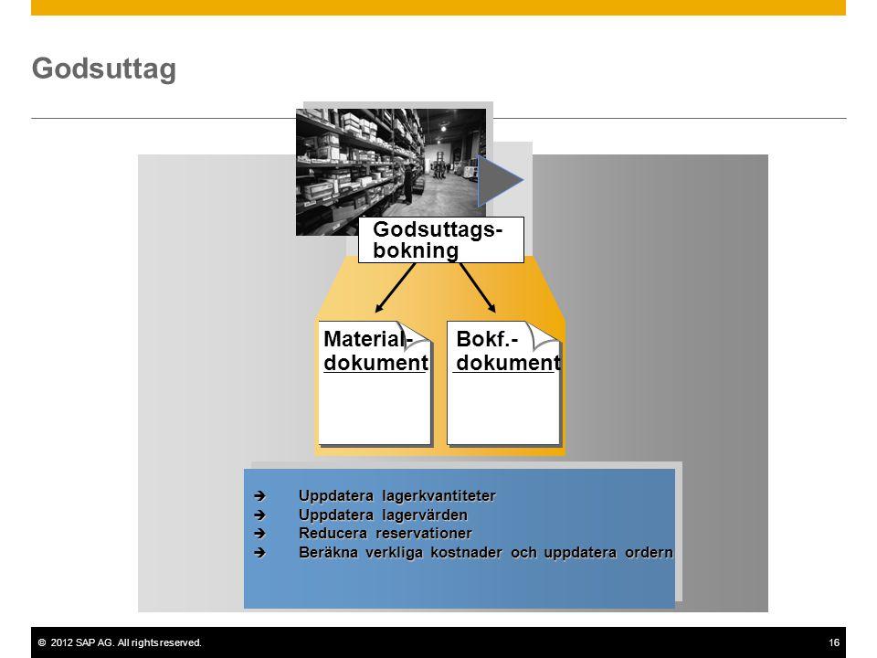 Godsuttag Godsuttags- bokning Material- dokument Bokf.- dokument