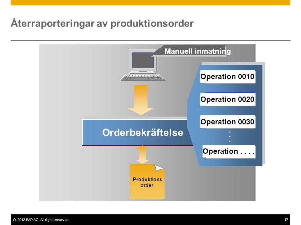 Återraporteringar av produktionsorder