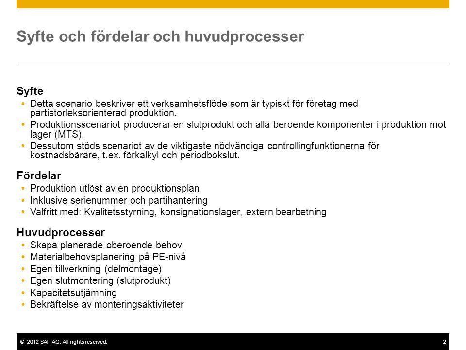 Syfte och fördelar och huvudprocesser