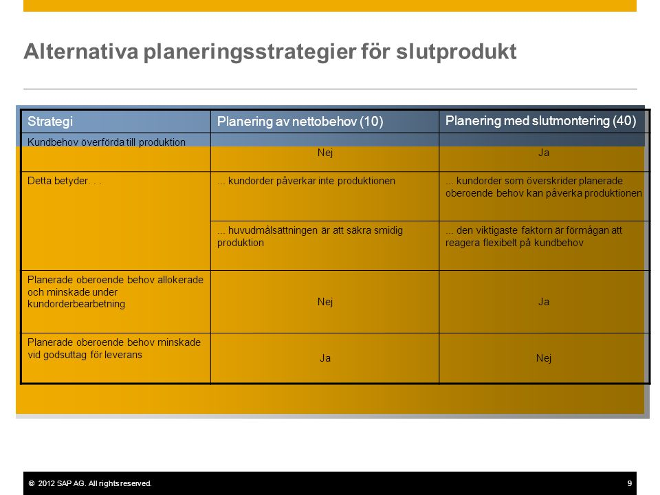 Alternativa planeringsstrategier för slutprodukt