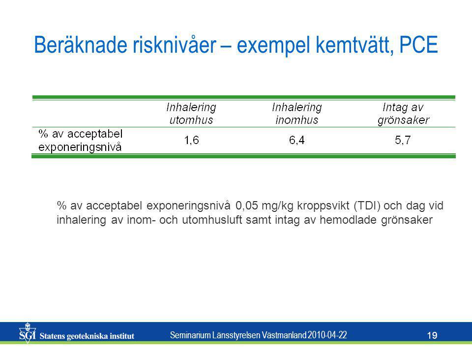 Beräknade risknivåer – exempel kemtvätt, PCE