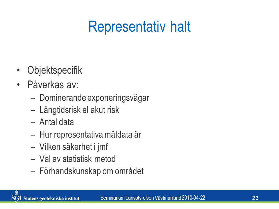 Representativ halt Objektspecifik Påverkas av: