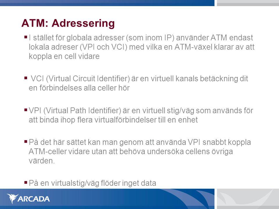 ATM: Adressering