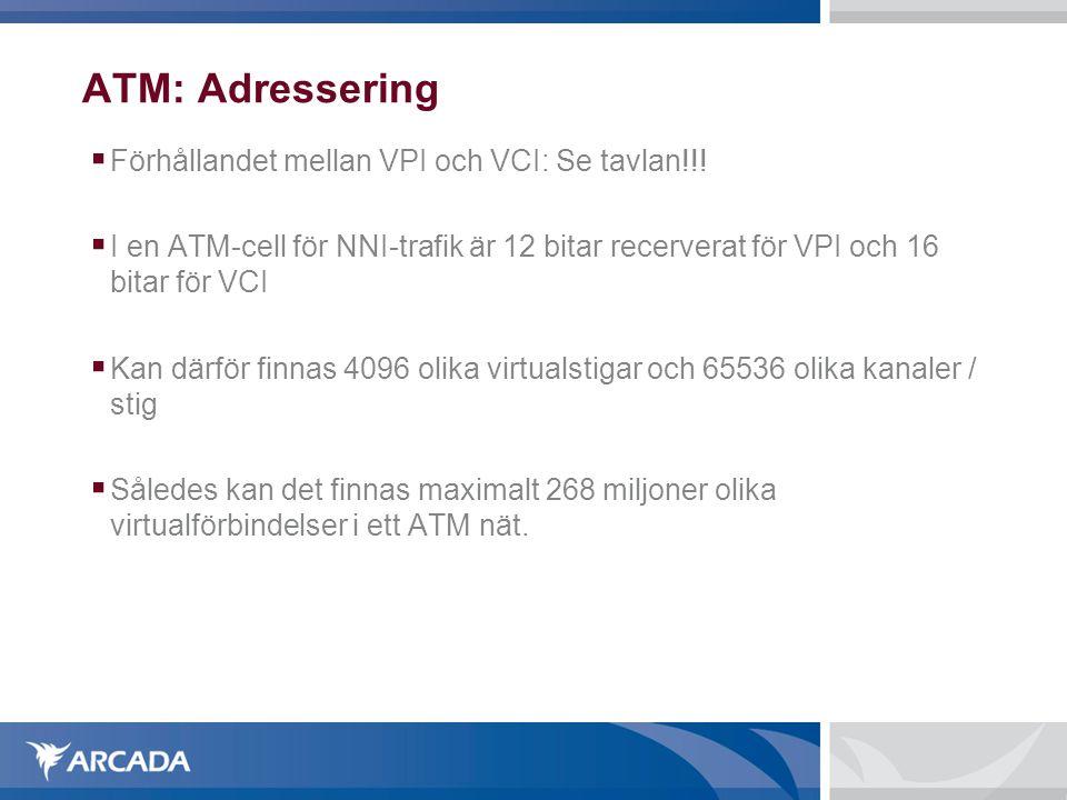 ATM: Adressering Förhållandet mellan VPI och VCI: Se tavlan!!!