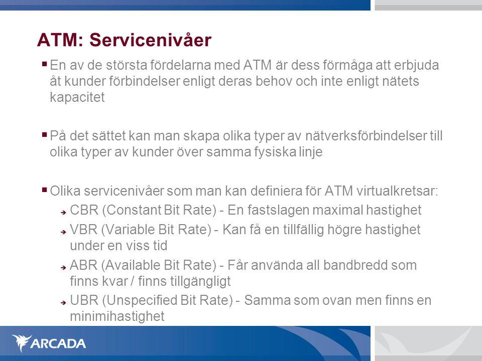 ATM: Servicenivåer
