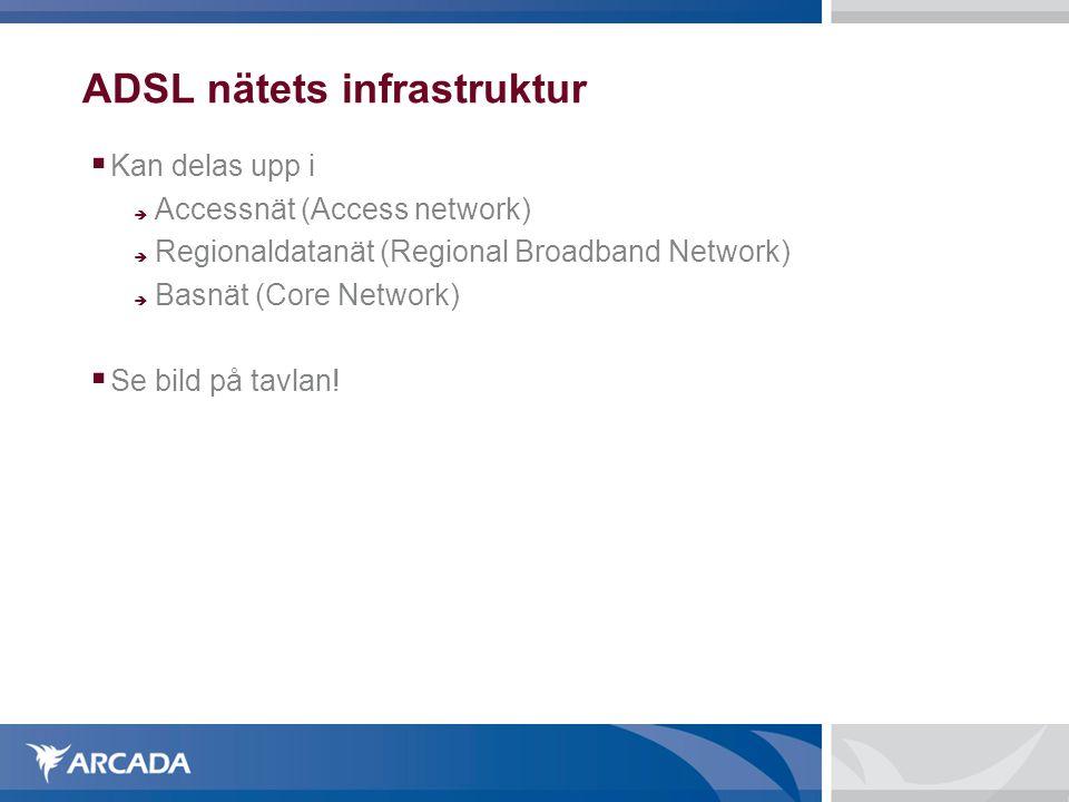 ADSL nätets infrastruktur