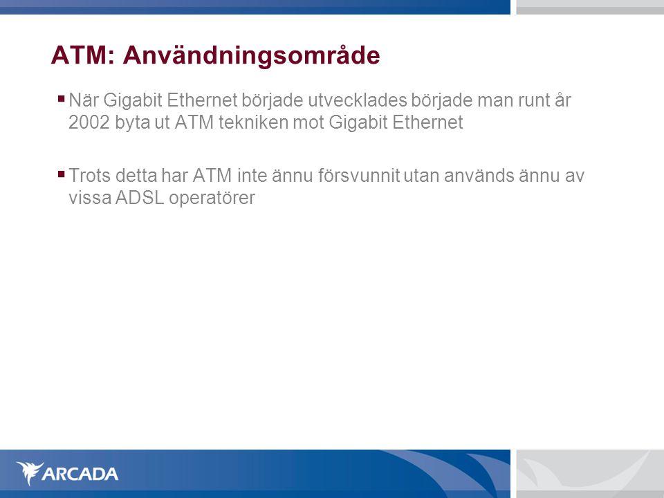 ATM: Användningsområde