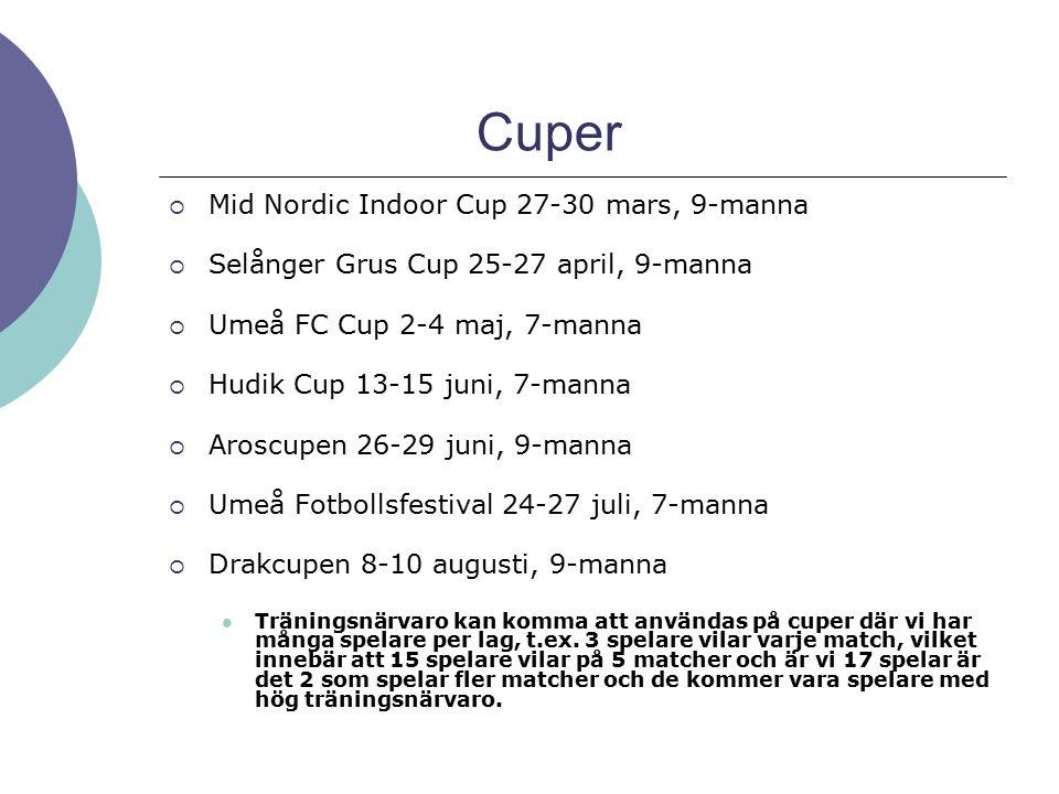 Cuper Mid Nordic Indoor Cup 27-30 mars, 9-manna