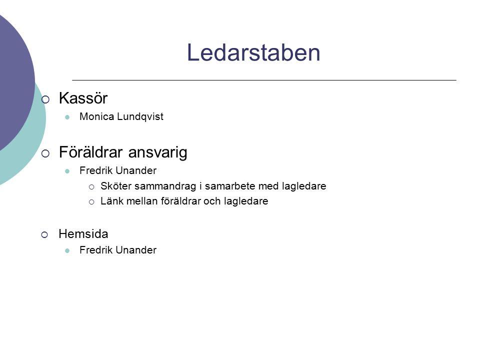 Ledarstaben Kassör Föräldrar ansvarig Hemsida Monica Lundqvist